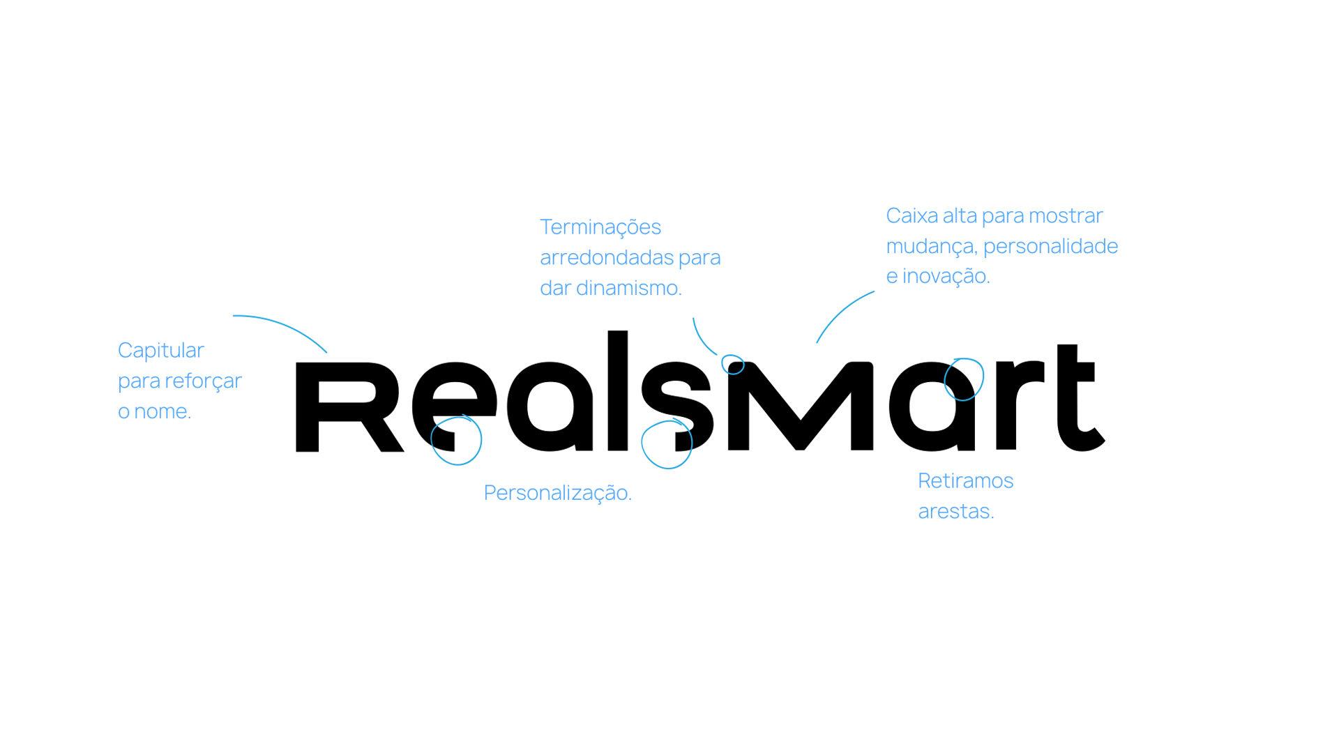 Projetos / Realsmart Branding 9